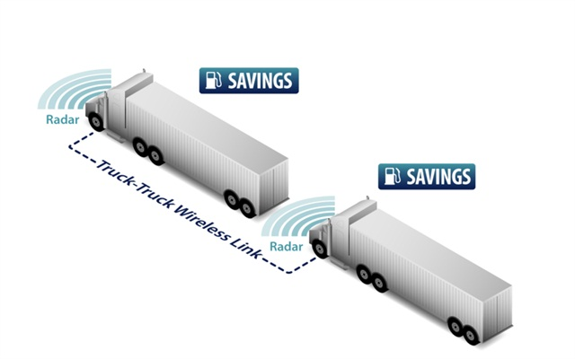 Platooning and the smart truck driving